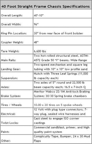 40 Foot Straight Frame Chassis_Specifications