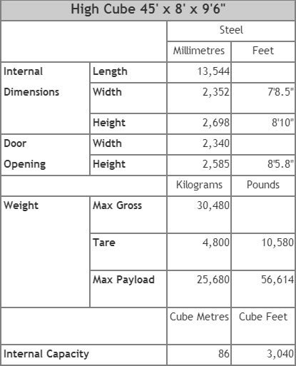 High Cube 45 Foot Shipping Container Specs