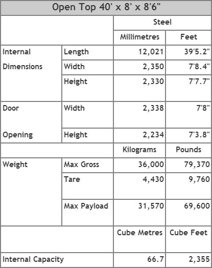 Open Top 40 Foot Container Specs