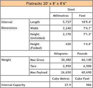 "Flatracks 20' x 8' x 8'6"""